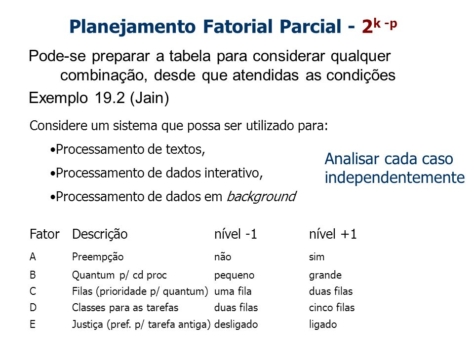 Planejamento Fatorial Parcial - 2 k -p Exemplo 19.2 (Jain) Throughput para proc dados Throughput para proc dados em batch Throughput para dados interativos Planeja- mento 2 5-1
