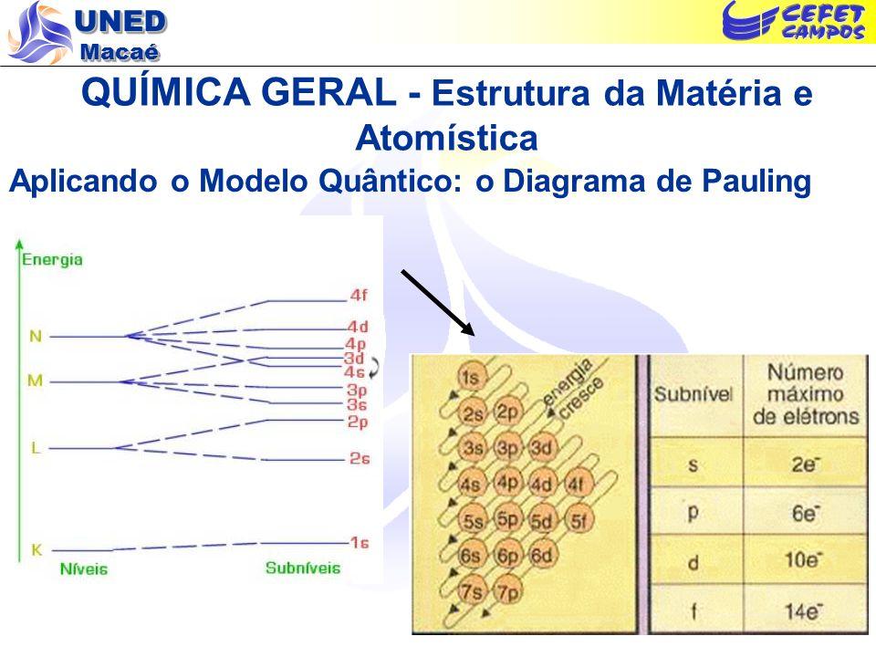 UNED Macaé QUÍMICA GERAL - Estrutura da Matéria e Atomística Aplicando o Modelo Quântico - AAS e avaliação de metais-traço em petróleo e derivados: A absorção da luz por meio de átomos oferece uma ferramenta analítica poderosa para as análises quantitativas e qualitativas.