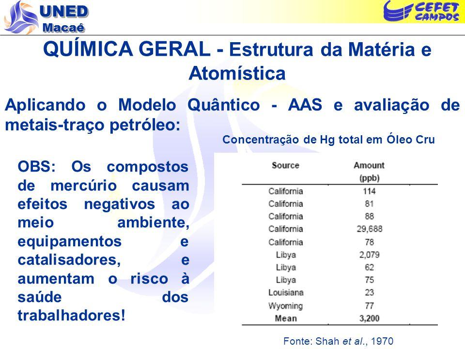 UNED Macaé QUÍMICA GERAL - Estrutura da Matéria e Atomística Vamos exercitar??.