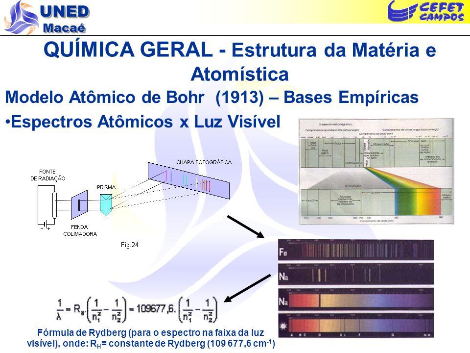 UNED Macaé QUÍMICA GERAL - Estrutura da Matéria e Atomística Modelo Atômico de Bohr (1913) – Bases Conceituais Movimento dos el é trons em ó rbitas ao redor do n ú cleo atômico (modelo de Rutherford) Movimento em espiral em dire ç ão ao n ú cleo COLAPSO ATÔMICO ÁTOMO IMPOSSÍVEL Isso contradizia tudo que se conhecia de eletricidade e magnetismo!!!!