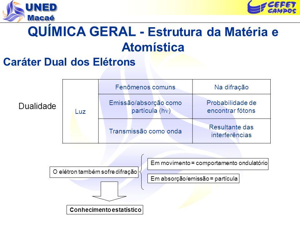 UNED Macaé QUÍMICA GERAL - Estrutura da Matéria e Atomística Princípio de Incerteza de Heisenberg – Conseqüências: O conceito de órbita não pode ser mantido numa descrição quântica do átomo; Se pode calcular apenas a probabilidade de encontrar um ou outro elétron numa dada região do espaço nas vizinhanças de um núcleo atômico Tais distribuições de probabilidade constituem o que se chama de ORBITAIS ATÔMICOS!!
