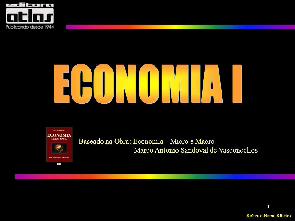 Roberto Name Ribeiro ECONOMIA – Micro e Macro 2 1 – Introdução à Economia 2 – Demanda, Oferta e Equilíbrio de Mercado 3 – Elasticidades 4 – Produção 5 – Custos de Produção 6 – Estruturas de Mercado