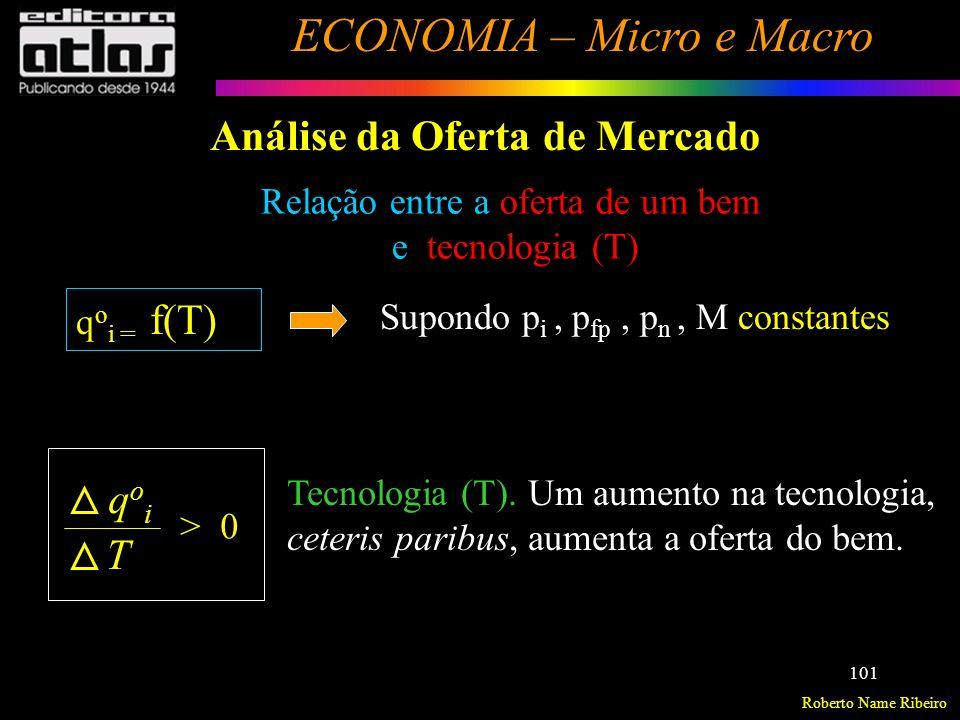 Roberto Name Ribeiro ECONOMIA – Micro e Macro 102 Análise da Oferta de Mercado Deslocamentos da curva 0 5 10 15 20 Preço do Livro(R$) 80 60 40 20 0 Quantidade oferecida de livros Redução Aumento da oferta.