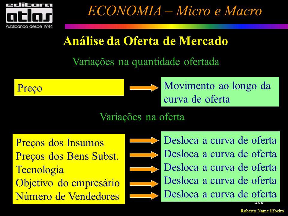 Roberto Name Ribeiro ECONOMIA – Micro e Macro 109 O Equilíbrio de Mercado O Equilíbrio de Mercado (Oferta e Demanda) de um Bem ou Serviço O preço em uma economia de mercado é determinado tanto pela oferta como pela demanda.