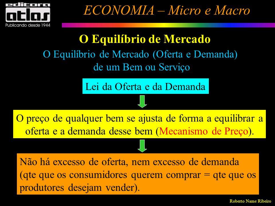 Roberto Name Ribeiro ECONOMIA – Micro e Macro 111 O Excesso de Oferta Situação em que a quantidade oferecida (Ex.: 15 unidades) é maior que a quantidade demandada (Ex.: 5 unidades).