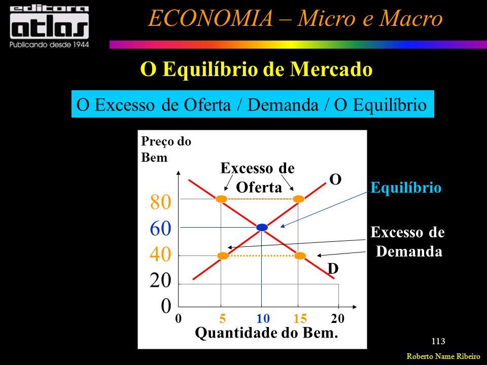 Roberto Name Ribeiro ECONOMIA – Micro e Macro 114 Como um aumento na Demanda afeta o Equilíbrio.