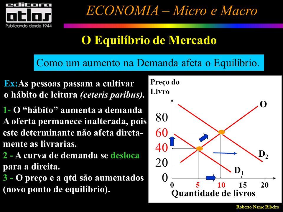 Roberto Name Ribeiro ECONOMIA – Micro e Macro 115 Como um redução na Oferta afeta o Equilíbrio.