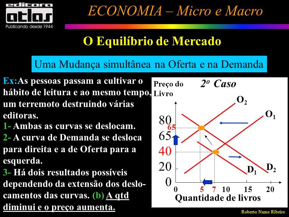 Roberto Name Ribeiro ECONOMIA – Micro e Macro 118 O Equilíbrio de Mercado Exercícios sobre Equilíbrio de Mercado 1 – Dados D = 22 – 3p (função demanda) S = 10 + 1p (função oferta) a) Determinar o preço de equilíbrio e a respectiva quantidade.