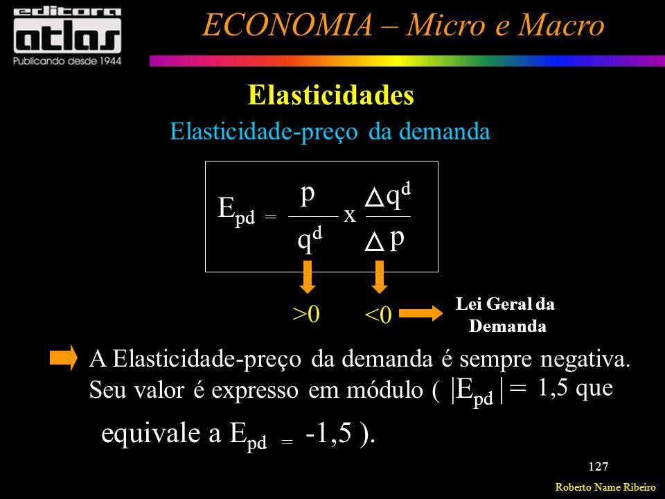Roberto Name Ribeiro ECONOMIA – Micro e Macro 128 Elasticidades Elasticidade-preço da demanda Exemplo: Calcule a Elastici- dade-preço da demanda em um ponto específico.