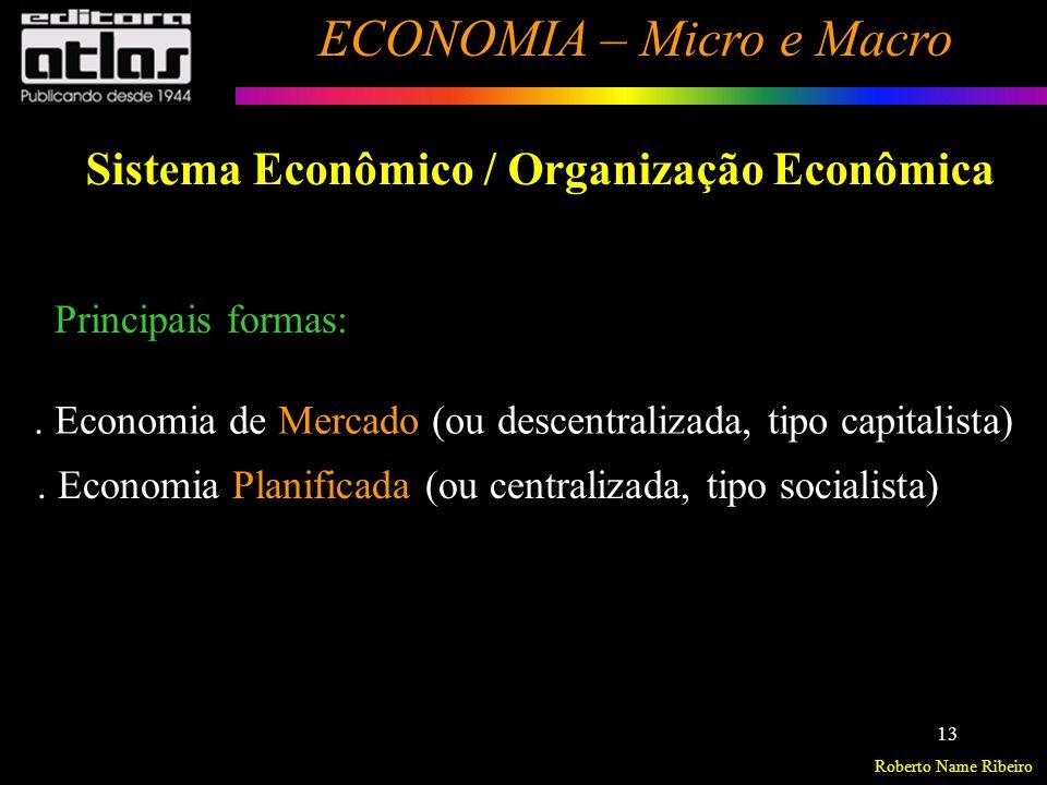 Roberto Name Ribeiro ECONOMIA – Micro e Macro 14 Economia de Mercado - Sistema de concorrência pura (sem interferências do governo) - Sistema de concorrência mista (com interferência governamental)