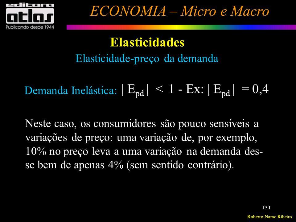 Roberto Name Ribeiro ECONOMIA – Micro e Macro 132 Elasticidades Demanda de elasticidade unitária: | E pd | = 1 ou E pd = - 1 Se o preço aumenta em 10%, a quantidade cai também em 10%, ceteris paribus.