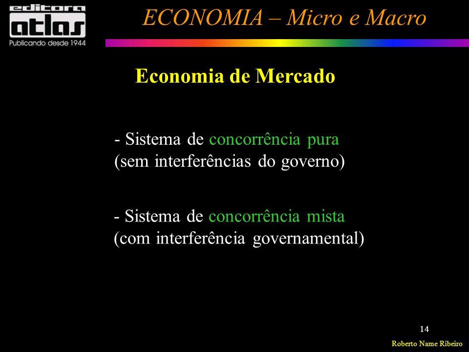 Roberto Name Ribeiro ECONOMIA – Micro e Macro 15 Sistema de concorrência pura Laissez-faire: O mercado resolve os problemas econômicos fundamentais (o que e quanto, como e para quem produzir), como guiados por uma mão invisível, sem a intervenção do governo.