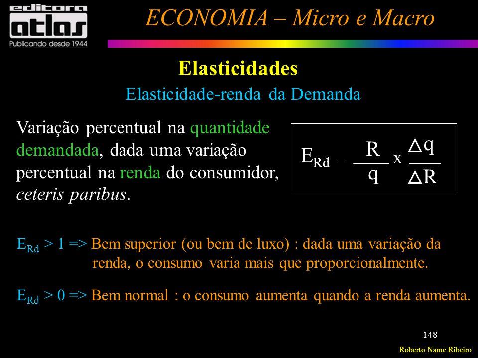 Roberto Name Ribeiro ECONOMIA – Micro e Macro 149 Elasticidades Elasticidade-renda da Demanda E Rd = R q q R x E Rd Bem inferior : a demanda cai quando a renda aumenta.