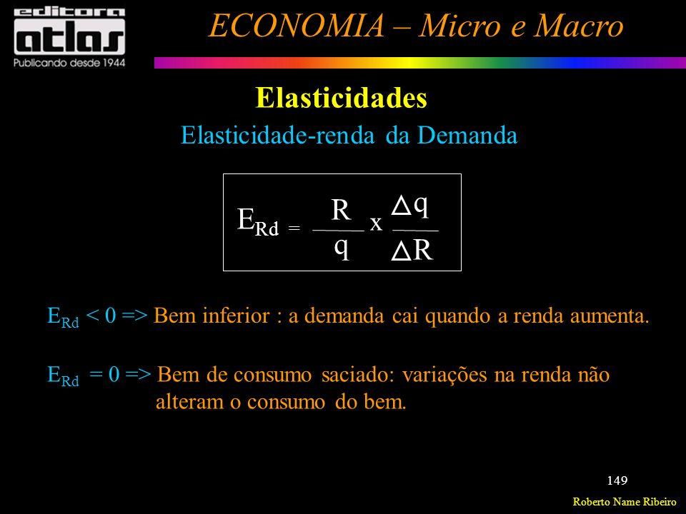 Roberto Name Ribeiro ECONOMIA – Micro e Macro 150 Elasticidades Elasticidade-renda da Demanda Obs.: Normalmente, a elasticidade-renda da demanda de produtos manufaturados é superior à elasticidade-renda de produtos básicos, como alimentos.