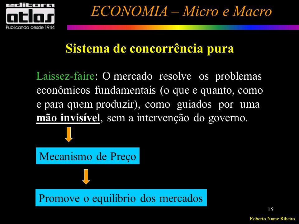 Roberto Name Ribeiro ECONOMIA – Micro e Macro 16 Sistema de concorrência pura Excesso de oferta (escassez de demanda) Formam-se estoques Redução de preços Existirá concorrência entre empresas para vender os bens aos escassos consumidores.