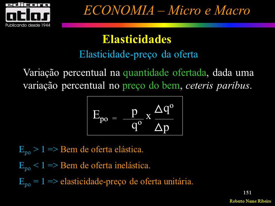 Roberto Name Ribeiro ECONOMIA – Micro e Macro 152 Elasticidades Elasticidade-preço da oferta E po > 1 => Bem de oferta elástica.