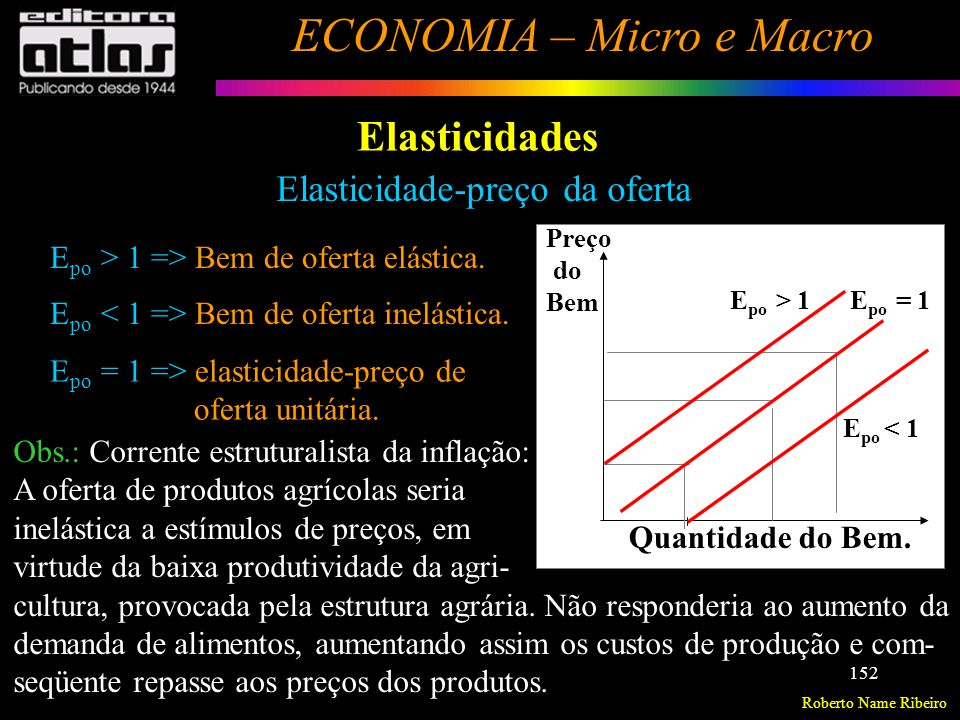 Roberto Name Ribeiro ECONOMIA – Micro e Macro 153 Elasticidades Resolver os exercícios do livro texto, páginas 89 à 93