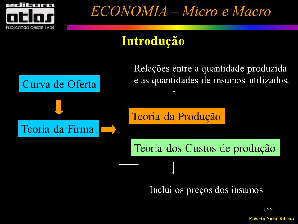 Roberto Name Ribeiro ECONOMIA – Micro e Macro 156 Produção – Conceitos Básicos Produção é o processo pelo qual uma firma transforma os fatores de produção adquiridos em produtos ou servi- ços para a venda no mercado.