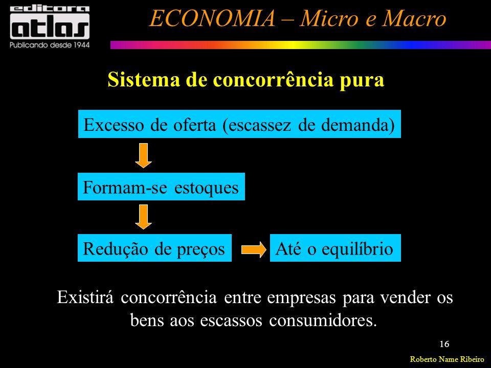 Roberto Name Ribeiro ECONOMIA – Micro e Macro 17 Sistema de concorrência pura Excesso de demanda (escassez de oferta) Formam-se filas Tendência ao aumento de preços Existirá concorrência entre consumidores para compra.