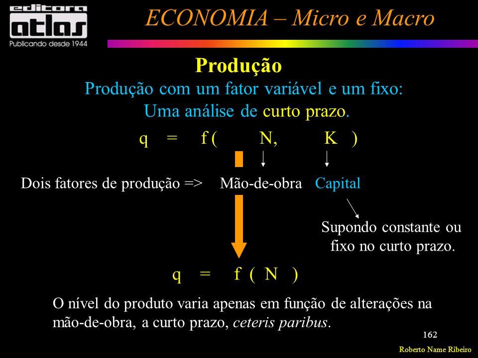 Roberto Name Ribeiro ECONOMIA – Micro e Macro 163 Produção Conceitos de Produto Total, Produtividade Média e Produtividade Marginal.
