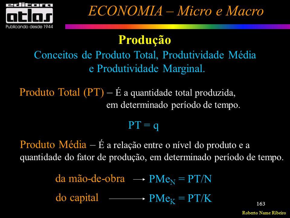 Roberto Name Ribeiro ECONOMIA – Micro e Macro 164 Produção Conceitos de Produto Total, Produtividade Média e Produtividade Marginal.