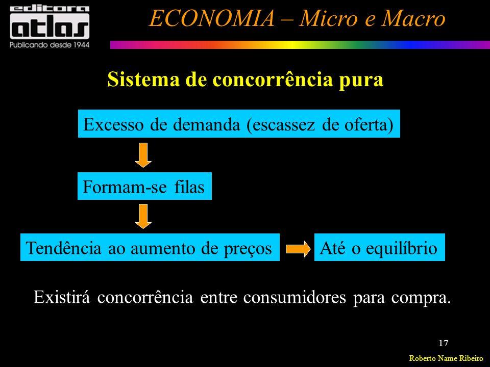 Roberto Name Ribeiro ECONOMIA – Micro e Macro 18 Sistema de concorrência pura O QUE e QUANTO produzir .