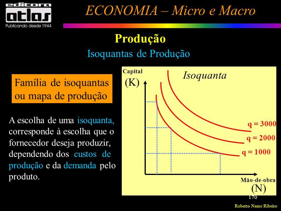 Roberto Name Ribeiro ECONOMIA – Micro e Macro 171 Produção Rendimentos de escala ou economia de escala Análise das vantagens e desvantagens que a empresa tem, a longo prazo, em aumentar sua dimensão, seu tamanho, demandando mais fatores de produção.