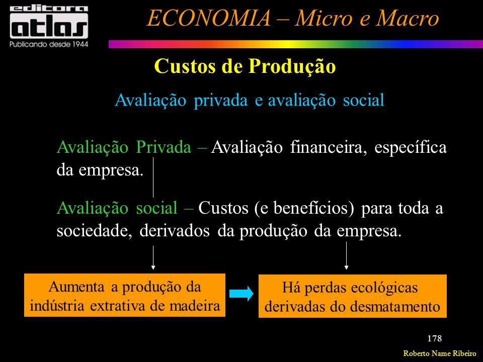 Roberto Name Ribeiro ECONOMIA – Micro e Macro 179 Custos de Produção Avaliação privada e avaliação social Externalidades ou Economias externas Externalidade positiva – Comerciantes de lustres próximos um do outro.