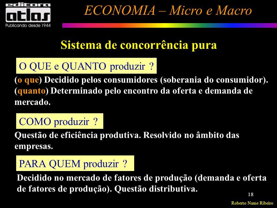 Roberto Name Ribeiro ECONOMIA – Micro e Macro 19 Sistema de concorrência pura Base da filosofia do liberalismo econômico.