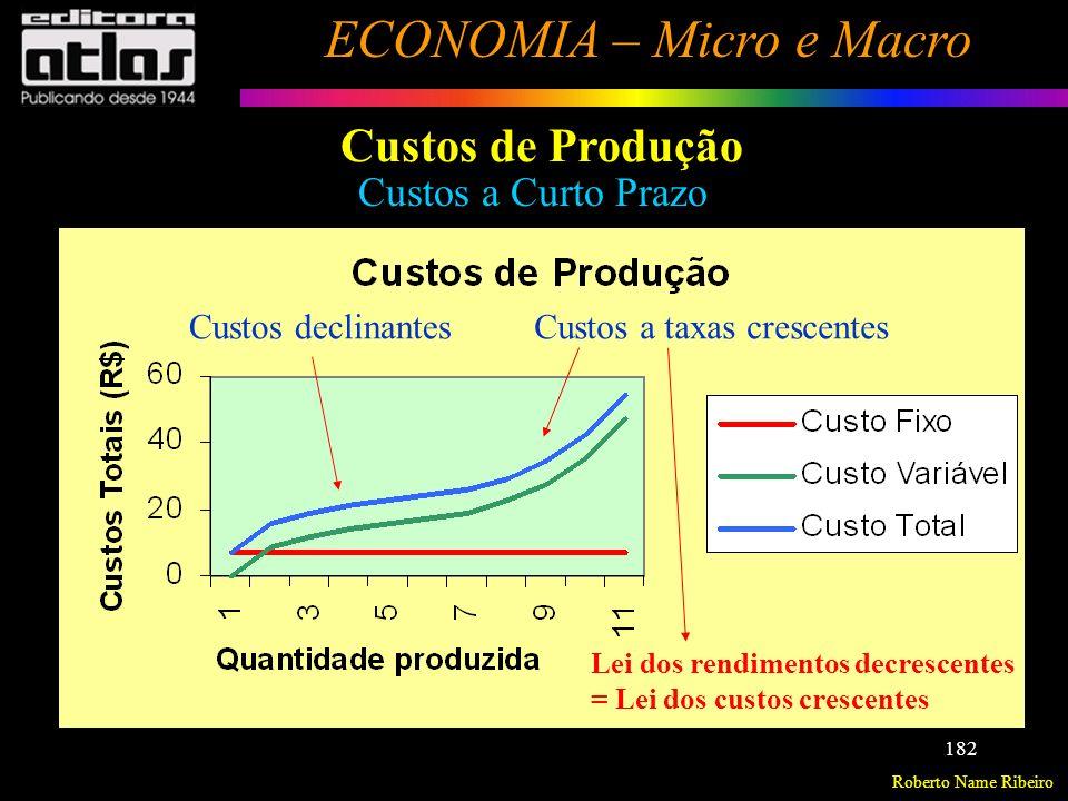 Roberto Name Ribeiro ECONOMIA – Micro e Macro 183 Custos de Produção Custos a Curto Prazo Custo Fixo Médio (CFMe) = CFT / q Custo Variável Médio (CVMe) = CVT / q Custo Médio (CMe ou CTMe ) = Custos totais = CT Qtd produzida q CTMe = CVMe + CFMe