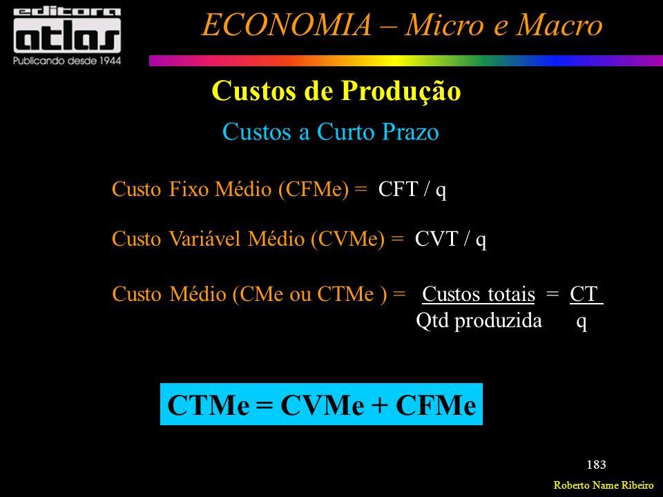 Roberto Name Ribeiro ECONOMIA – Micro e Macro 184 Custos de Produção Custos a Curto Prazo C.