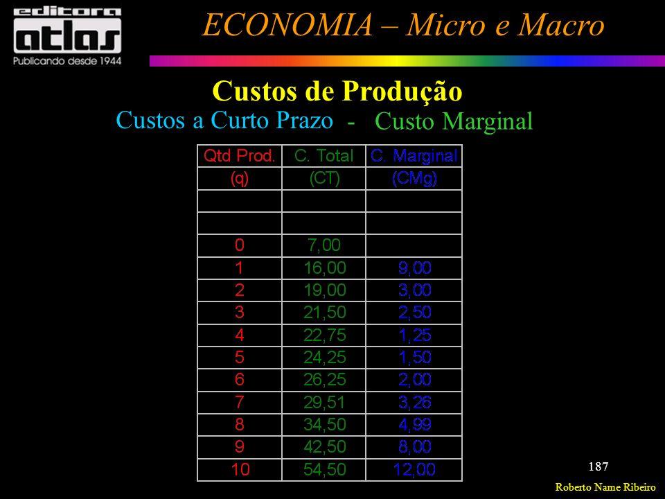 Roberto Name Ribeiro ECONOMIA – Micro e Macro 188 Custos de Produção Custos a Curto Prazo - Custo Marginal Obs.: Como CFT = 0,e Cmg = CVT + CFT q Logo: Cmg = CVT q * Os custos marginais não são influenciados pelos custos fixos (invariáveis a curto prazo).