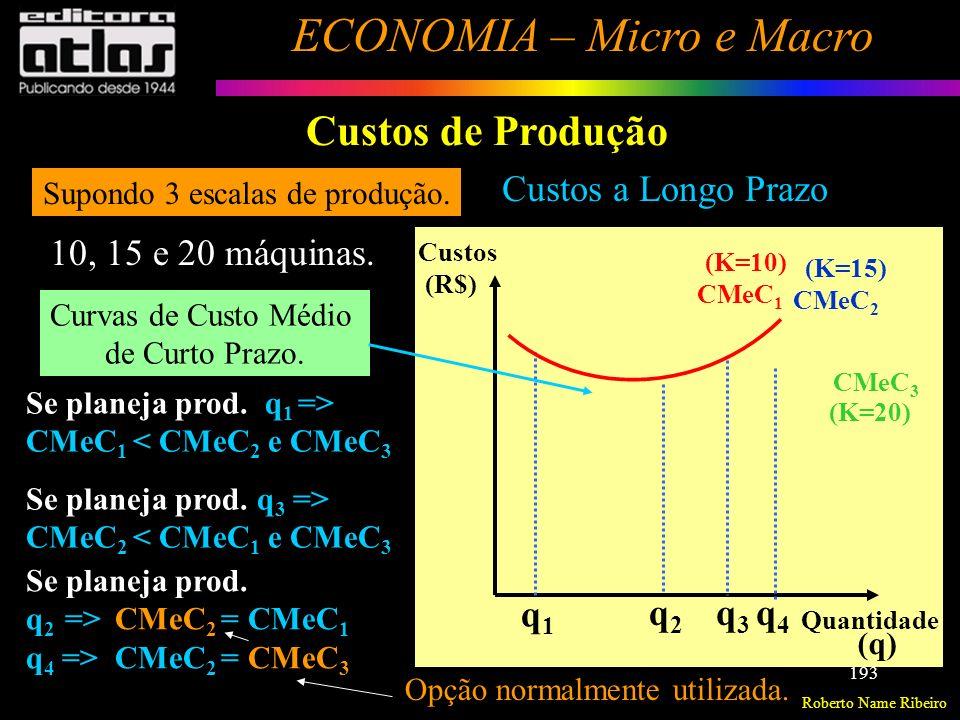 Roberto Name Ribeiro ECONOMIA – Micro e Macro 194 Custos de Produção Custos a Longo Prazo A curva cheia é a curva de custo médio de longo prazo (CMe-Lp) (Curva de Envoltória ou curva de planejamento de longo prazo).