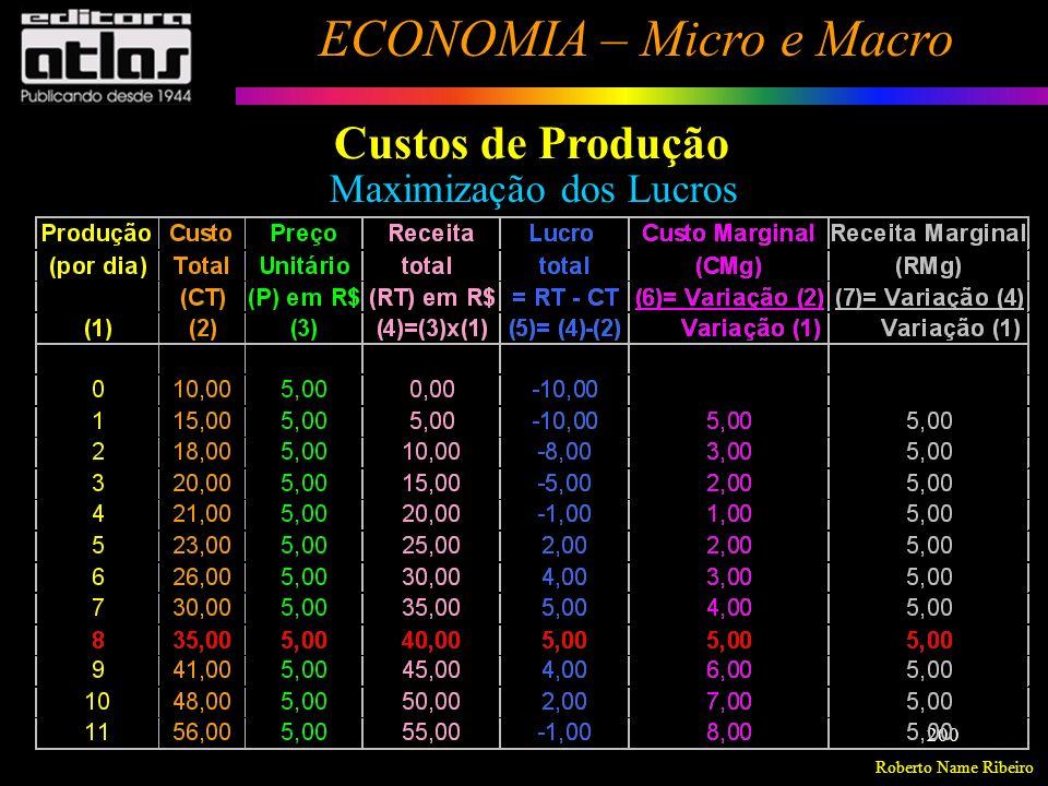 Roberto Name Ribeiro ECONOMIA – Micro e Macro 201 Custos de Produção Maximização dos Lucros 8 Lucro Máximo