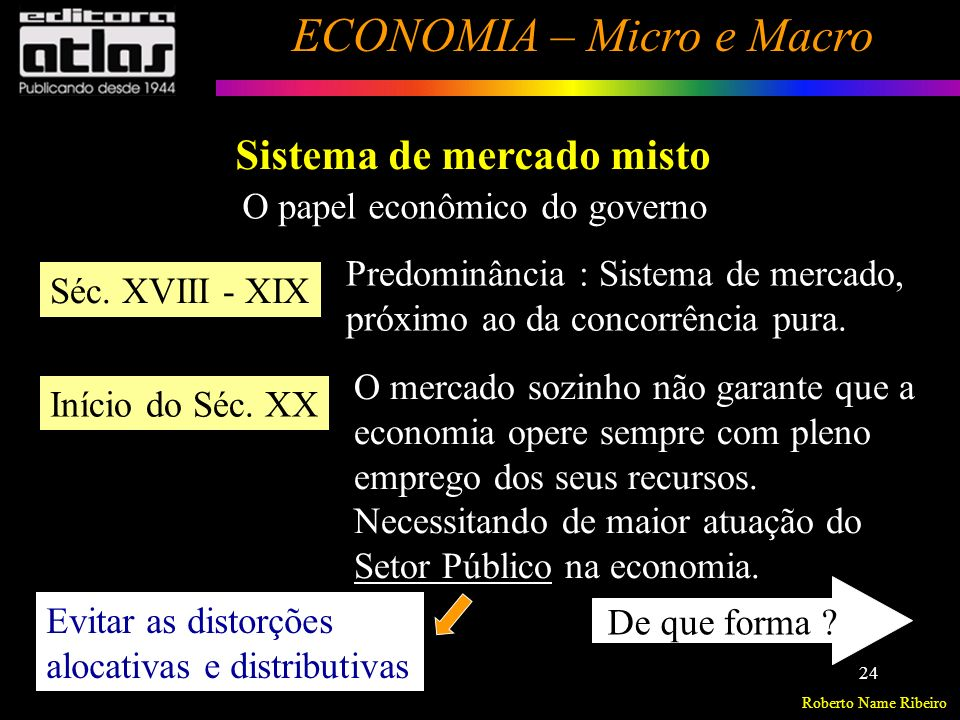 Roberto Name Ribeiro ECONOMIA – Micro e Macro 25 Sistema de mercado misto - Atuação sobre a formação de preços, (via impostos, etc.); - complemento da iniciativa privada (infra-estrutura, etc.); - fornecimento de serviços públicos; - fornecimento de bens públicos (não vendidos no mercado.