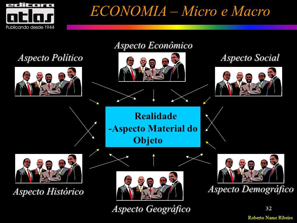 Roberto Name Ribeiro ECONOMIA – Micro e Macro 33 Economia e Política Política é a arte de governar.