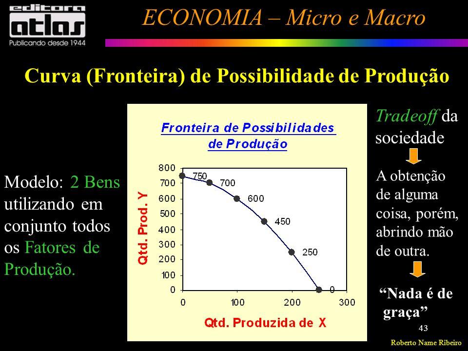 Roberto Name Ribeiro ECONOMIA – Micro e Macro 44 A B C D 250200150 750 450 250 Neste ponto o custo de oportunidade é zero, pois não é necessário sacrifício de recursos produtivos para aumentar a produção de um bem, ou mesmo, dois bens.