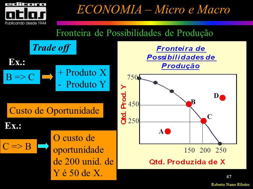 Roberto Name Ribeiro ECONOMIA – Micro e Macro 48 => Lei dos custos de oportunidade crescentes Razão da Concavidade da Curva Devido a Inflexibilidade dos recursos de produção.