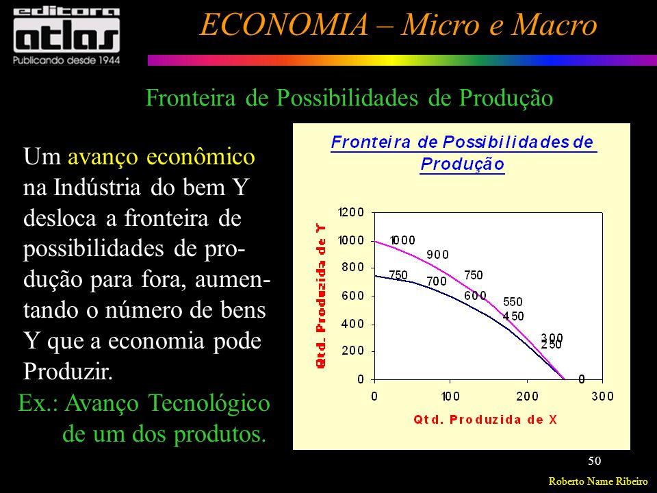 Roberto Name Ribeiro ECONOMIA – Micro e Macro 51 Deslocamentos Positivos: Decorrem da expansão ou melhoria dos fatores de produção disponíveis.