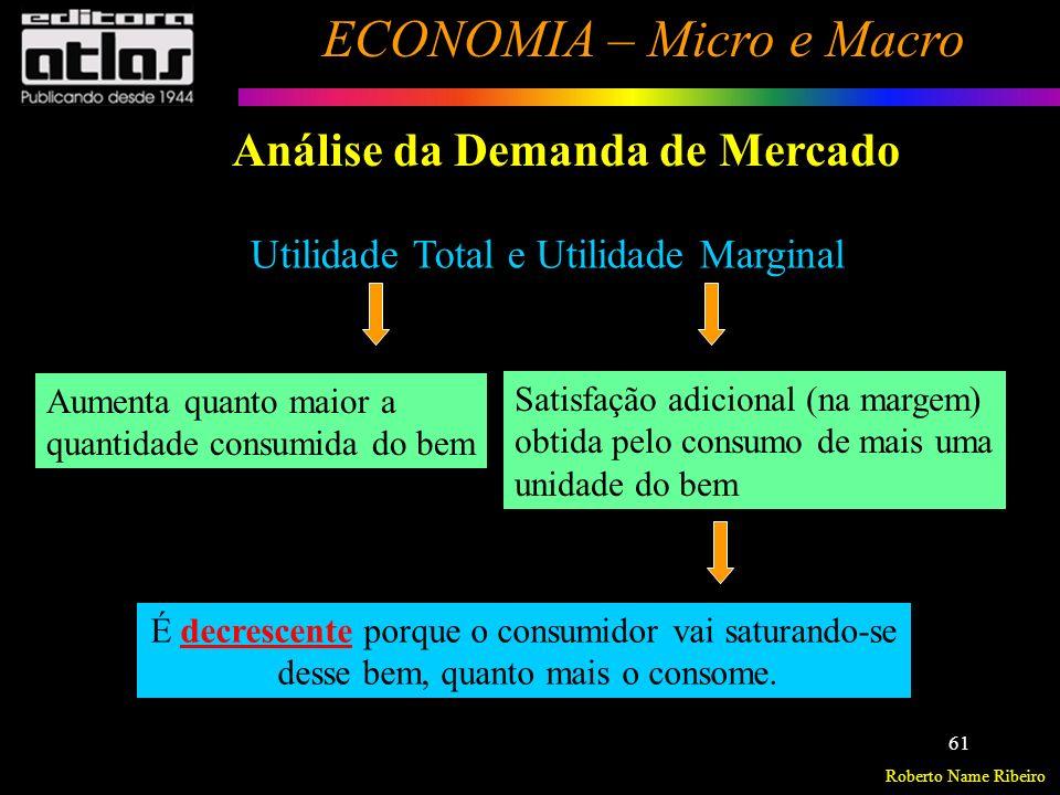 Roberto Name Ribeiro ECONOMIA – Micro e Macro 62 Análise da Demanda de Mercado U mg = UtUt q Quantidade que o consumidor deseja consumir.