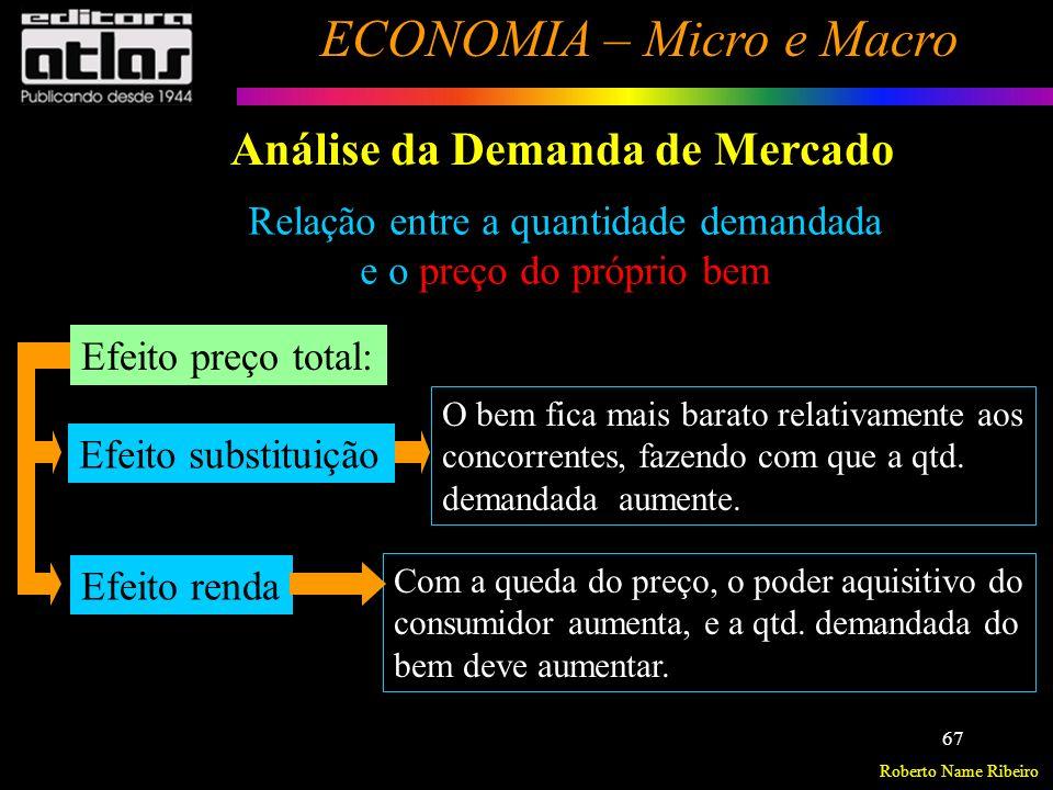 Roberto Name Ribeiro ECONOMIA – Micro e Macro 68 Representa o efeito do preço de um bem sobre a quantidade do bem que os consumidores estão dispostos a comprar e não a compra efetiva (ceteris paribus).