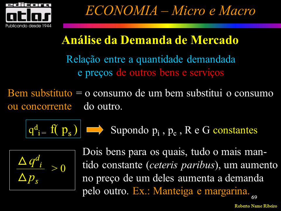 Roberto Name Ribeiro ECONOMIA – Micro e Macro 70 Análise da Demanda de Mercado Relação entre a quantidade demandada e preços de outros bens e serviços Ex.: 1- Carne de vaca, frango e peixe.