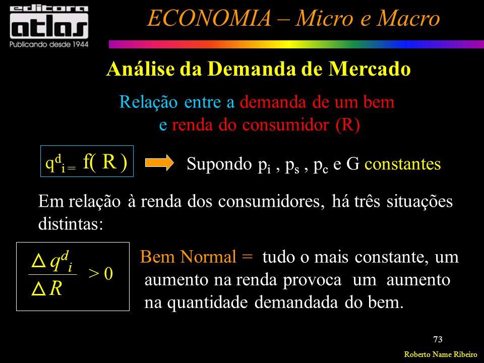 Roberto Name Ribeiro ECONOMIA – Micro e Macro 74 Análise da Demanda de Mercado qdiqdi R < 0 Relação entre a demanda de um bem e renda do consumidor (R) Bem Inferior = tudo o mais constante, um aumento na renda provoca uma diminuição na quantidade demandada do bem.