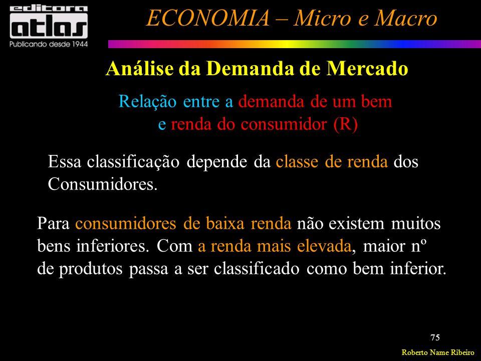 Roberto Name Ribeiro ECONOMIA – Micro e Macro 76 Análise da Demanda de Mercado Relação entre a demanda de um bem e renda do consumidor (R) BEM NORMAL Preço da carne de 1ª (R$) Qtd.