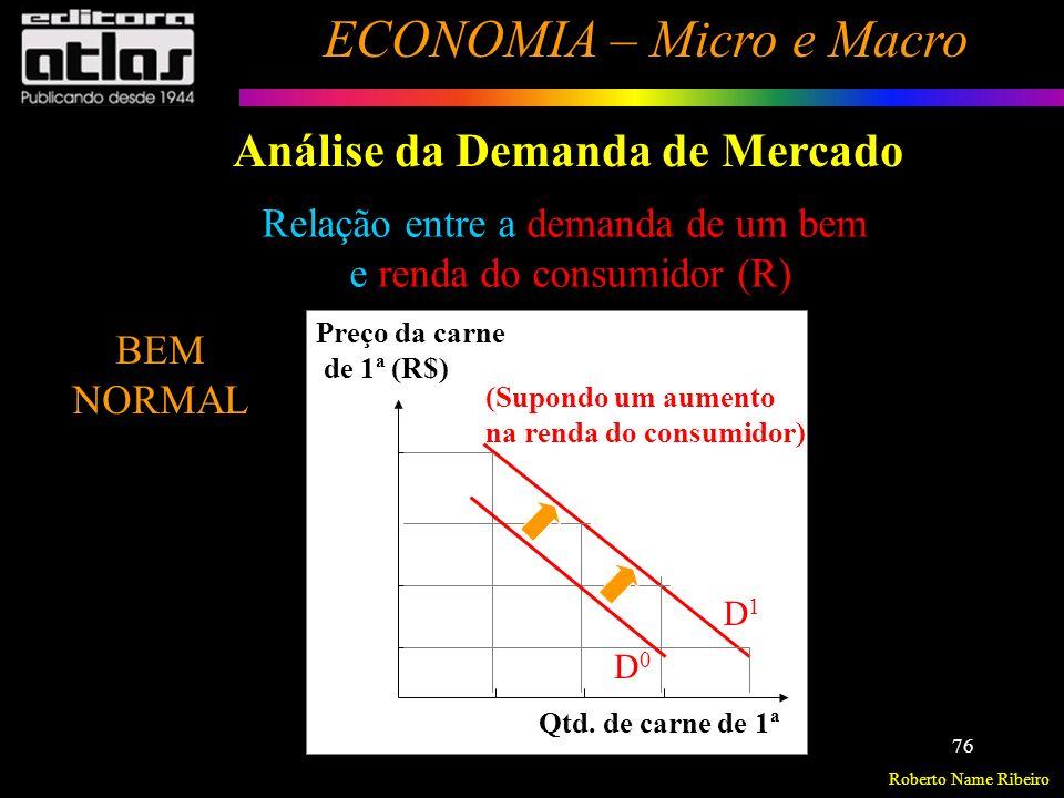 Roberto Name Ribeiro ECONOMIA – Micro e Macro 77 Análise da Demanda de Mercado Relação entre a demanda de um bem e renda do consumidor (R) BEM INFERIOR Preço da carne de 2ª (R$) Qtd.