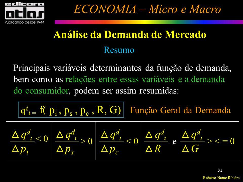 Roberto Name Ribeiro ECONOMIA – Micro e Macro 82 Análise da Demanda de Mercado Curva de Demanda de Mercado de um Bem ou Serviço A demanda de Mercado é igual ao somatório das demandas individuais.