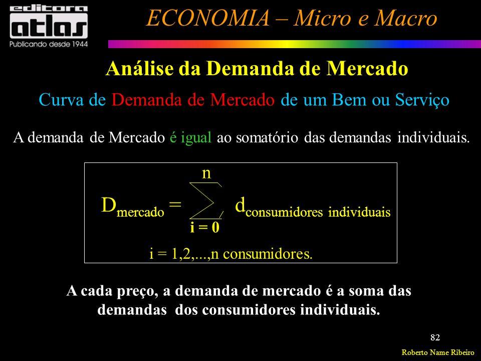 Roberto Name Ribeiro ECONOMIA – Micro e Macro 83 Análise da Demanda de Mercado 0 50 100 150 200 Preço do Bem (R$) 80 60 40 20 0 Qtd - Consumidor A 0 100 200 300 400 Preço do Bem R$) Qtd - Consumidor B Curva de Demanda de Mercado de um Bem ou Serviço