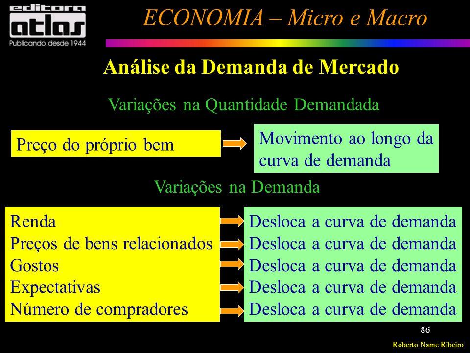 Roberto Name Ribeiro ECONOMIA – Micro e Macro 87 Movimento ao longo da curvaDeslocamento da curva Variação na quantidade demandada Demanda 0 5 10 15 20 Preço do Cigarro (R$) 80 60 40 20 0 No.