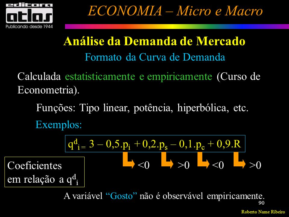 Roberto Name Ribeiro ECONOMIA – Micro e Macro 91 Análise da Demanda de Mercado Exercícios sobre a demanda de mercado q d x = 3 – 0,5.p x – 0,2.p y + 5.R 1- Dados: Pede-se: 1- O Bem y é complementar ou substituto a x .