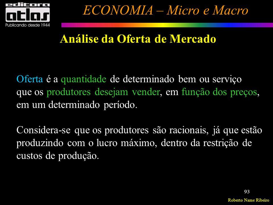 Roberto Name Ribeiro ECONOMIA – Micro e Macro 94 Análise da Oferta de Mercado Variáveis que afetam a Oferta de um bem ou serviço q o i = f( p i, p fp, p n, T, M) q o i = quantidade ofertada do bem i p i = preço do bem i P fp = preço dos fatores e insumos de produção m (matéria- prima, mão-de-obra, etc.) p n = preço de outros n bens, substitutos na produção T = tecnologia M = objetivos e metas de empresário